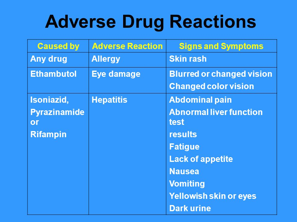 Caused byAdverse ReactionSigns and Symptoms IsoniazidPeripheral neuropathy Tingling sensation in hands and feet PyrazinamideGastrointestinal intolerance Arthralgia Arthritis Upset stomach, vomiting, lack of appetite Joint aches Gout (rare) StreptomycinEar damage Kidney damage Balance problems Hearing loss Ringing in the ears Abnormal kidney function test results