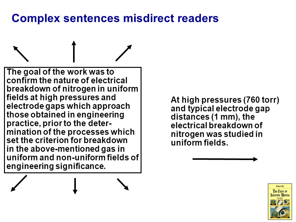 The more muddled the original, the more revisions are needed to streamline it At high pressures (760 torr) and typical electrode gap distances (1 mm), the electrical breakdown of nitrogen was studied in uniform fields.