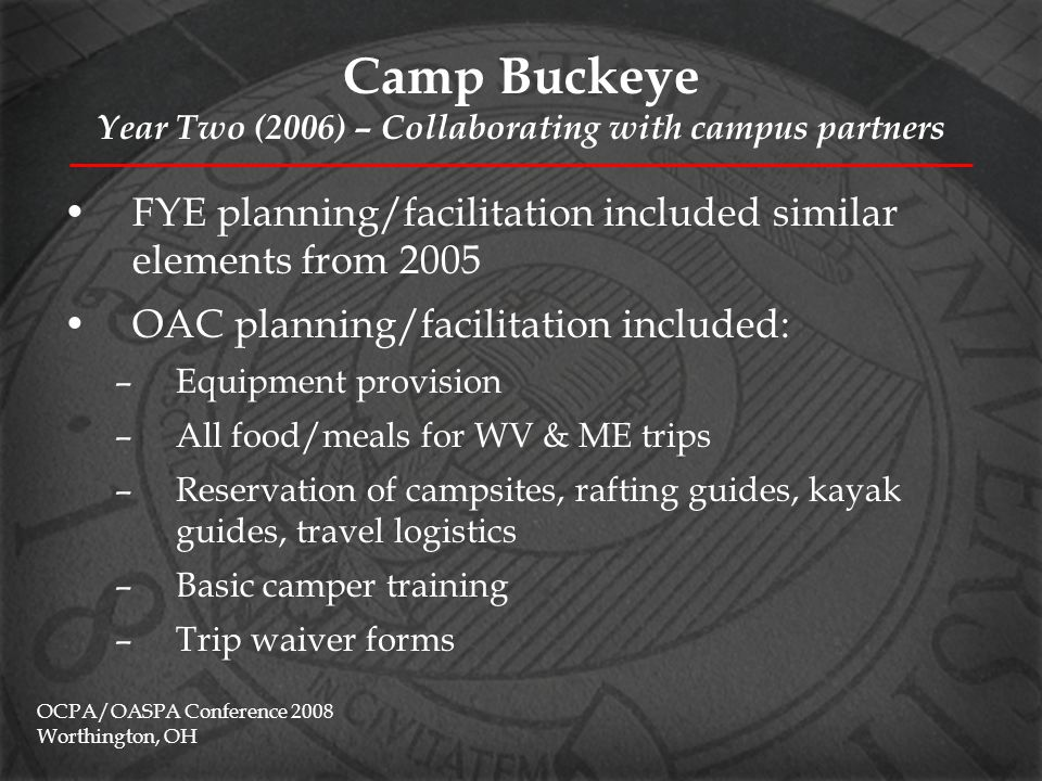 Camp Buckeye Year Three (2007) – Expanding opportunities Added rafting opportunity for transfer students; additional weeklong trip for new students OCPA/OASPA Conference 2008 Worthington, OH Camp ExpectedActual Navigation (WV – F)2824 Transition (WV – T)2815 Connection (Maine)22 Inspiration (Michigan)12 Exploration (Camp Kern)5017