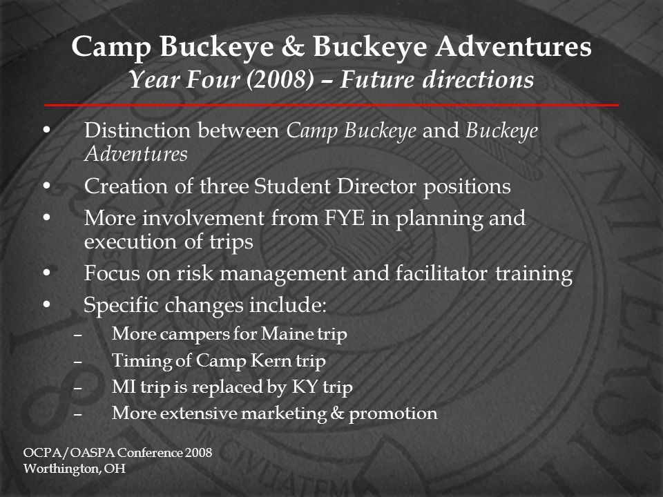 Camp Buckeye & Buckeye Adventures Year Four (2008) – Future directions OCPA/OASPA Conference 2008 Worthington, OH Buckeye Adventures – Mammoth Cave, KY Camp Buckeye – Oregonia, OH 5 days, 4 nights (last week in August)3 days, 2 nights (3rd week in September) $250.00/camper (FYE supplement TBD)$150.00/camper (FYE supplement TBD) 22 participants (anticipated)100 participants (anticipated) 1 FYE staff, 1 OAC staff, 2 student facilitators 2-3 FYE staff, 10 student facilitators Caving, canoeing, hiking Small group ground initiatives, the Amazing Race, adventure elements, canoeing, social activities: sports tournaments, pool party
