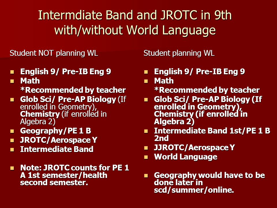 Intermediate Band and AVID in 9th with/without World Language Student NOT planning WL English 9/ Pre-IB Eng 9 English 9/ Pre-IB Eng 9 Math Math *Recommended by teacher Glob Sci/ Pre-AP Biology (If enrolled in Geometry), Chemistry (if enrolled in Algebra 2) Glob Sci/ Pre-AP Biology (If enrolled in Geometry), Chemistry (if enrolled in Algebra 2) PE 1 Y PE 1 Y AVID AVID Intermediate Band Intermediate Band Geography/health – summer/online/later in scd.