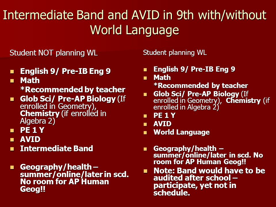 GOHS PE Policy As it relates to the Band Program Small Print – I am just a messenger Small Print – I am just a messenger