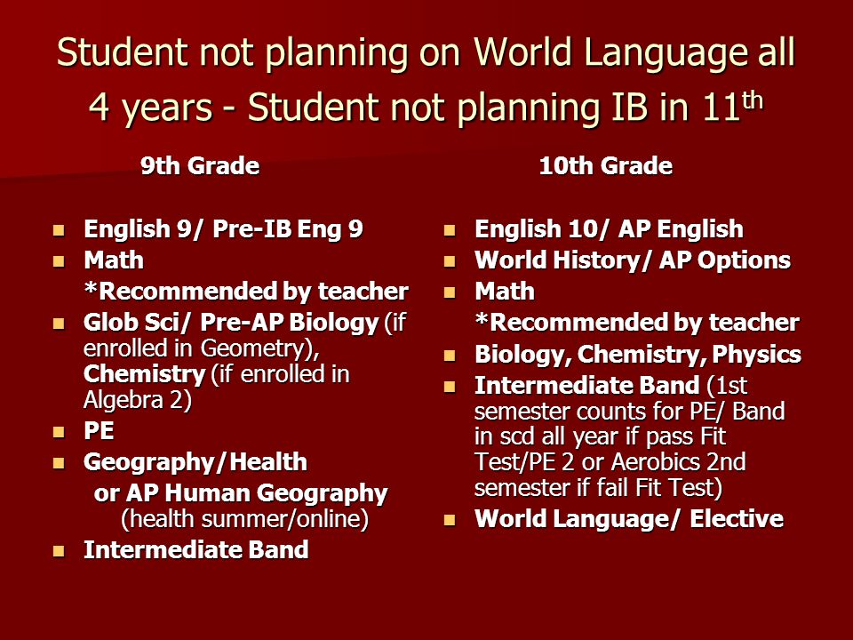 Student not planning on World Language all 4 years - Student not planning IB in 11 th 11th Grade English 11/ AP English English 11/ AP English US History/ AP Options US History/ AP Options Math Math *Recommended by teacher Science or Elective Science or Elective Advanced Band (1st semester counts for PE/ Band can be in schedule all year regardless of whether student passed the Fit Test) Advanced Band (1st semester counts for PE/ Band can be in schedule all year regardless of whether student passed the Fit Test) World Language or Elective World Language or Elective 12th Grade English 12/ AP English English 12/ AP English Gov't/Econ / AP option Gov't/Econ / AP option Math – strongly encouraged for all students Math – strongly encouraged for all students Science or Elective Science or Elective Advanced Band (1st semester counts for PE/ Band can be in schedule all year regardless of whether student passed the Fit Test) Advanced Band (1st semester counts for PE/ Band can be in schedule all year regardless of whether student passed the Fit Test) World Language or Elective World Language or Elective