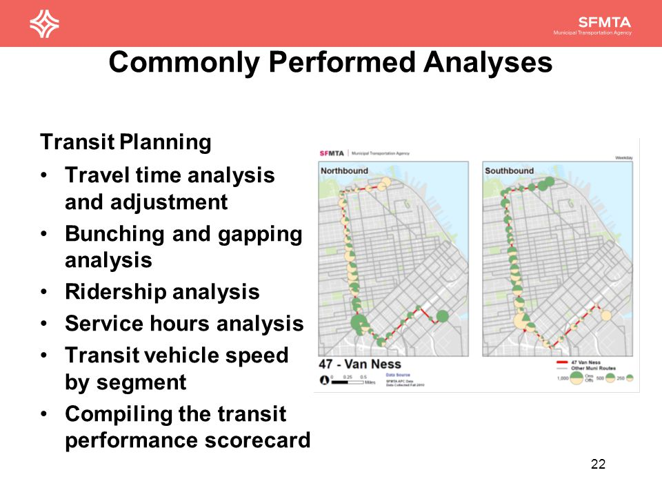 Commonly Performed Analyses Transportation Engineering Collision data analysis to identify locations requiring traffic modification Examining traffic speed, flow and level of service Identifying conflict and choke points in the transportation system 23