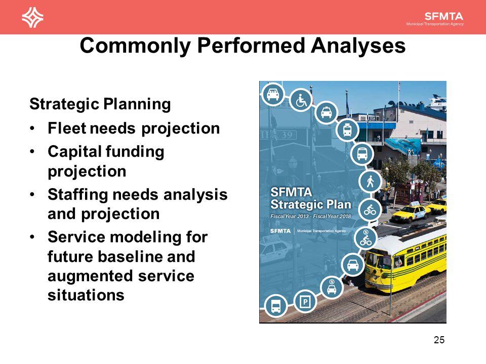 THE SFMTA AND SPATIAL PLANNING SFMTA / SJSU Data Development Copartnership 26