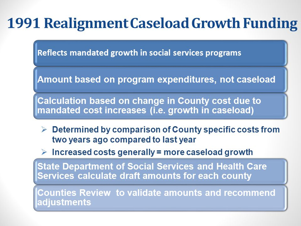 1991 Realignment Caseload Growth Tools