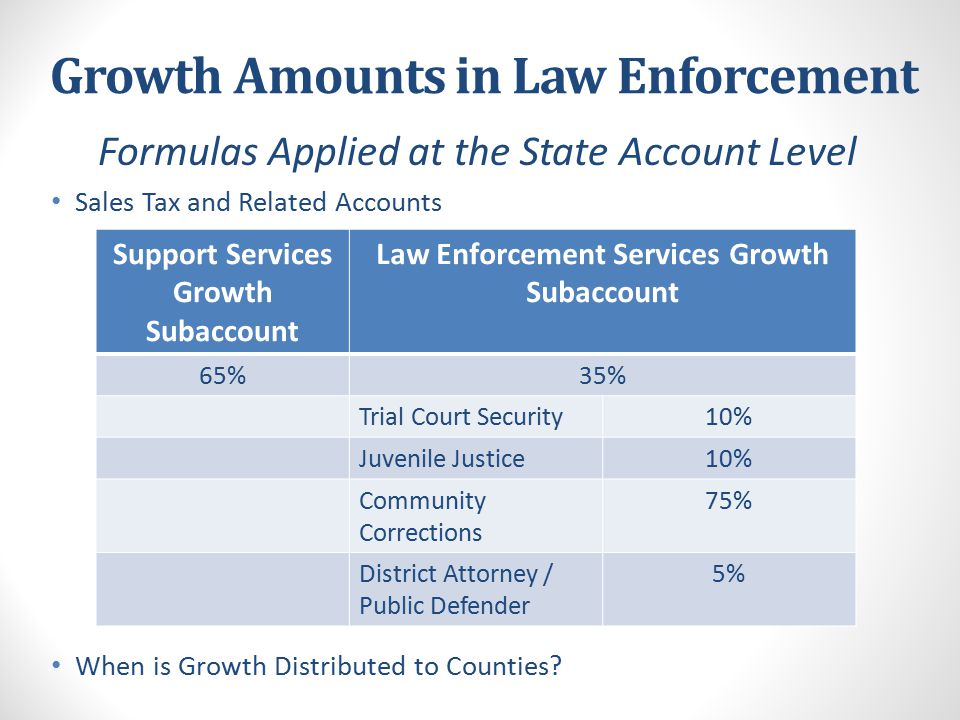 Growth Amounts in Law Enforcement Formulas Applied at the State Account Level  VLF and Related Accounts  Estimates of Available FY 13-14 Growth  The Question of Budgeting Growth Citizens Options Public Safety 27.08% JJCPA27.08% Juvenile Probation38.40% Juvenile Camps7.44%