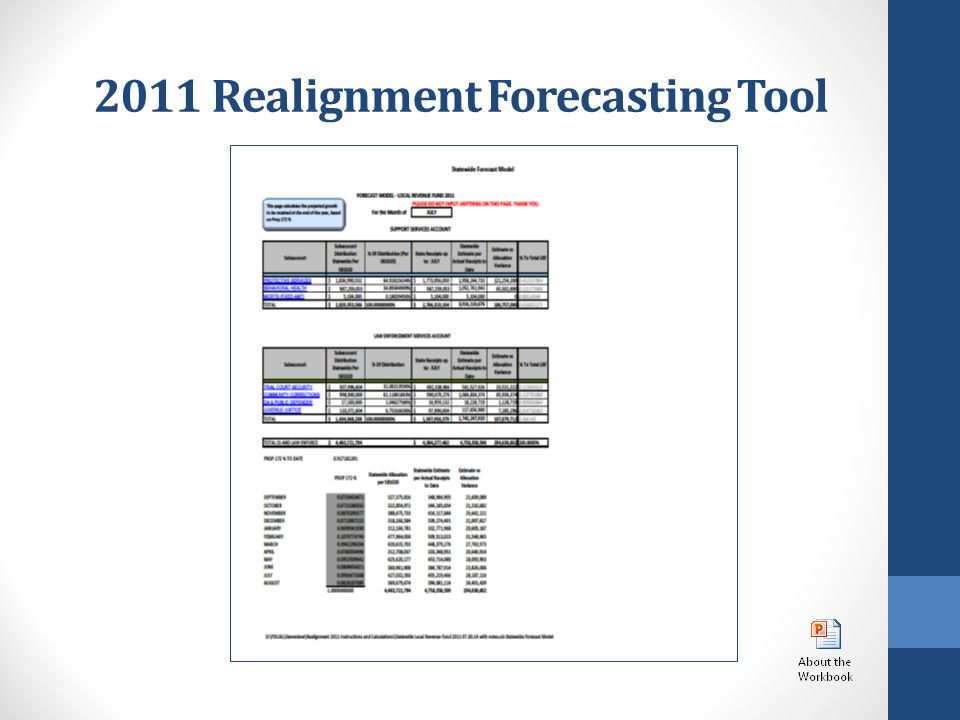 Forecasting VLF & Sales Tax See Hand-out #13: Prop 172 & Realignment Tracking