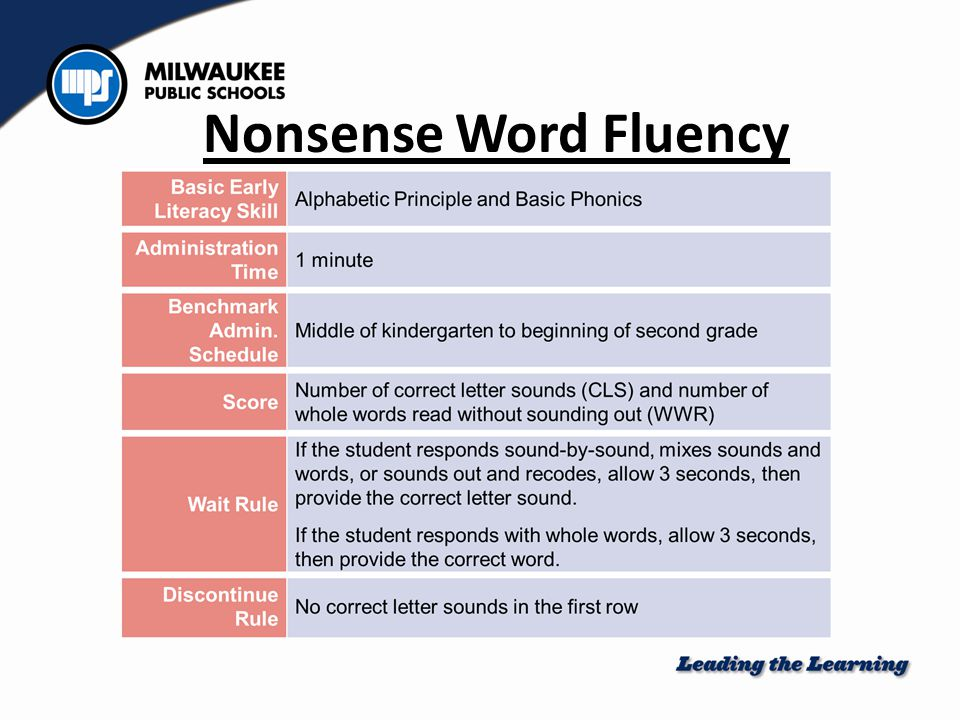 1 Underline each letter sound the student says correctly, either in isolation or blended together with other sounds in the word.