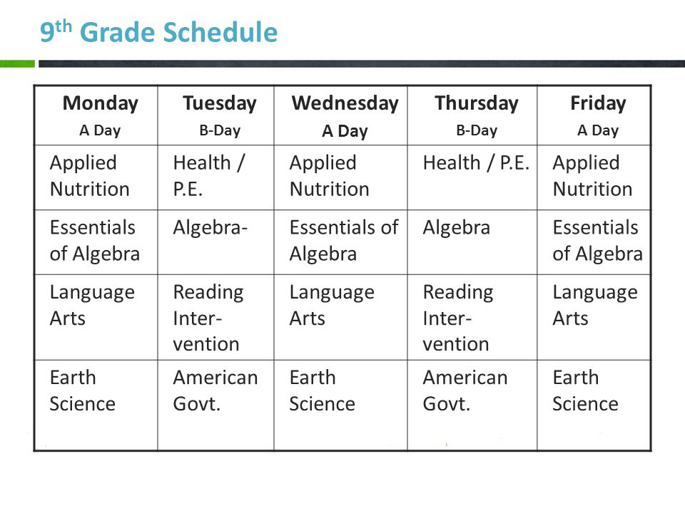 10 th Grade Schedule Monday A Day Tuesday B-Day Wednesday A Day Thursday B-Day Friday A Day BiologyWorld History BiologyWorld History Biology Skills Class Career Assess & S- Led IEP GeometrySkills Class Career Assess & S- Led IEP GeometrySkills Class Career Assess & S- Led IEP English Language Arts-CT Reading Interventi on English Language Arts-CT Reading Interventio n English Language Arts-CT Key- boarding Intro to Tech- nology KeyboardingIntro to Tech- nology Key- boarding