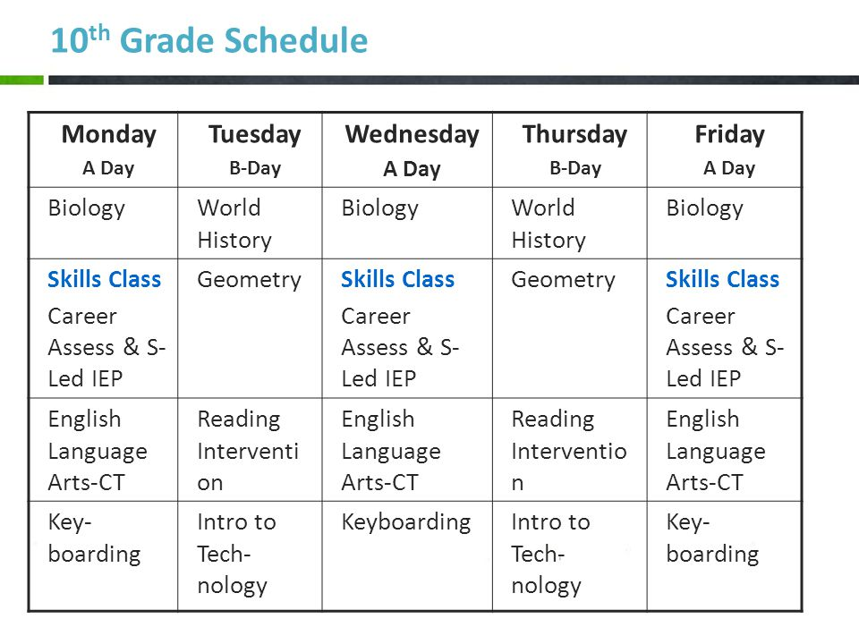 11 th Grade Schedule Monday A Day Tuesday B-Day Wednesday A Day Thursday B-Day Friday A Day PsyhologyReading Interven- tion PsychologyReading Interven- tion Psychology Applied Nutrition II Team Sports Applied Nutrition II Team Sports Applied Nutrition II Environ.