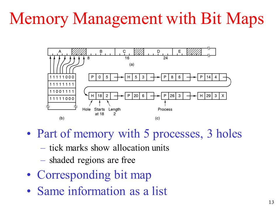 14 Memory Management with Linked Lists Four neighbor combinations for the terminating process X