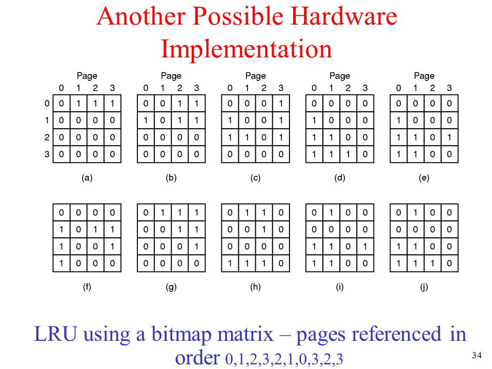 35 Problems with HW LRU Not easy or inexpensive to implement in HW Simulation in SW –Not Frequently Used (NFU) Algorithm Add the reference bit to the counter corresponding to each page at each clock interrupt.