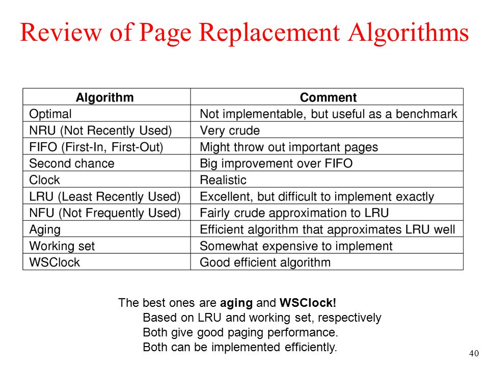 41 Agenda 4.1 Basic memory management 4.2 Swapping 4.3 Virtual memory 4.4 Page replacement algorithms 4.5 Modeling page replacement algorithms 4.6 Design issues for paging systems 4.7 Implementation issues 4.8 Segmentation