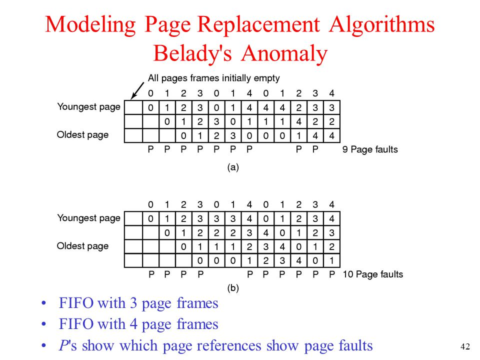 43 Stack Algorithms State of memory array, M, after each item in reference string is processed 7 4 6 5