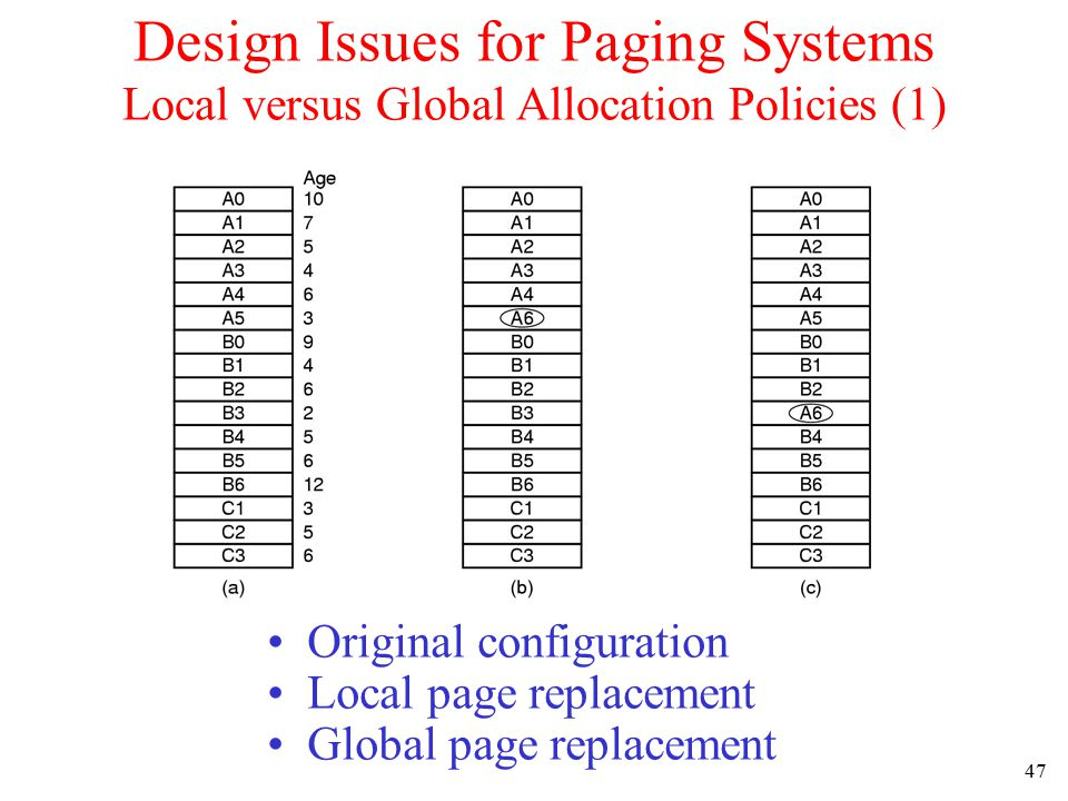 48 Local versus Global Allocation Policies (2) Page fault rate as a function of the number of page frames assigned Page Fault Frequency (PFF) Algorithm