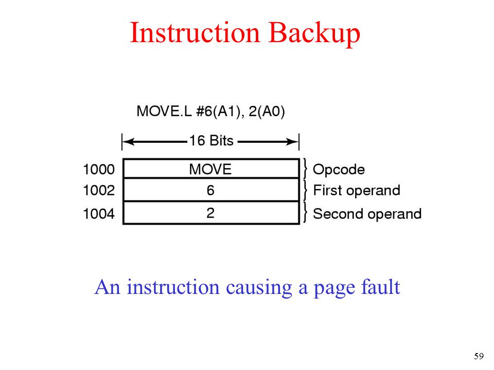 60 Locking Pages in Memory Virtual memory and I/O occasionally interact Proc issues call for read from device into buffer –while waiting for I/O, another processes starts up –has a page fault –buffer for the first proc may be chosen to be paged out Need to specify some pages locked –exempted from being target pages