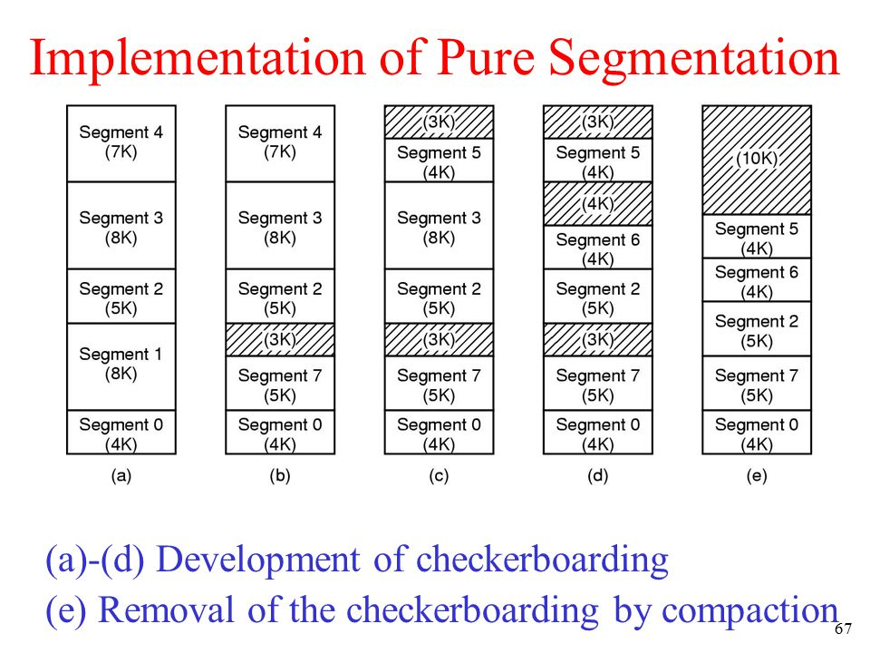68 Segmentation with Paging: MULTICS (1) Descriptor segment points to page tables Segment descriptor – numbers are field lengths