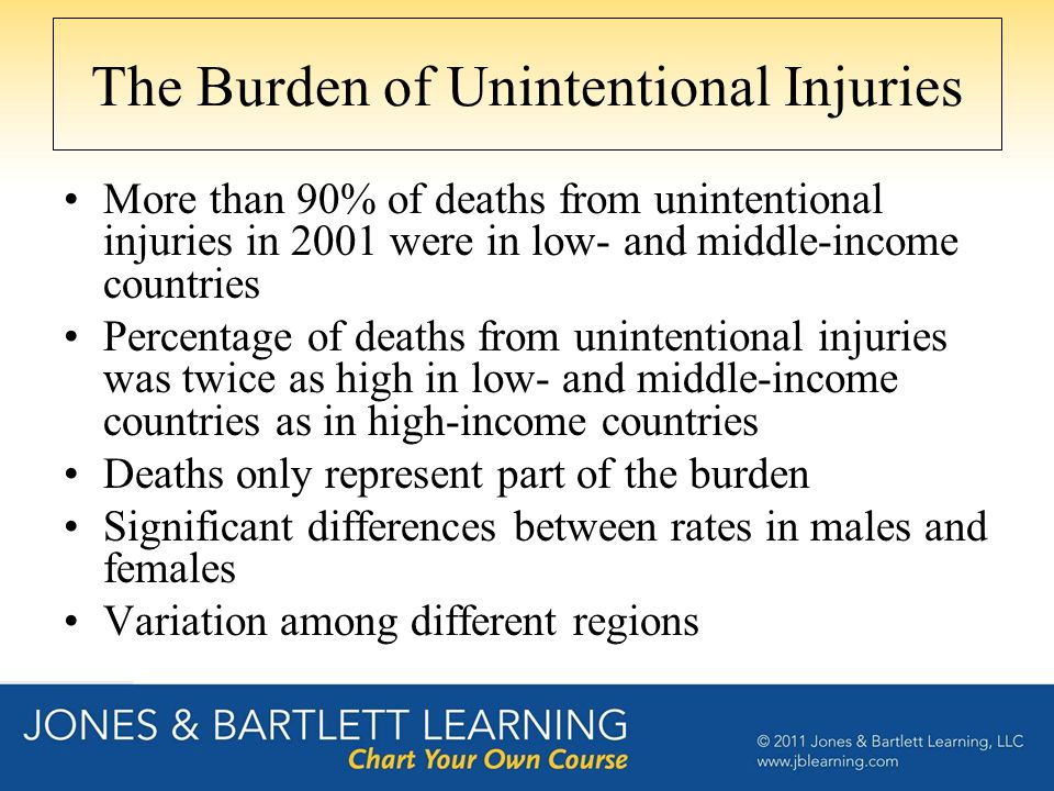 Table 13.1: Deaths from Unintentional Injuries, 2001