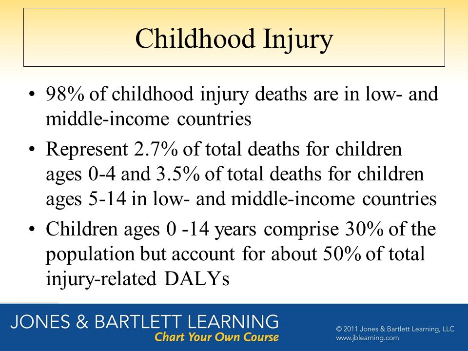 Risk Factors for Unintentional Injuries Developmental immaturity relative to dangers present in environment Inability to provide adult supervision and child care Exposure to unsafe workplaces Poor motor safety practices