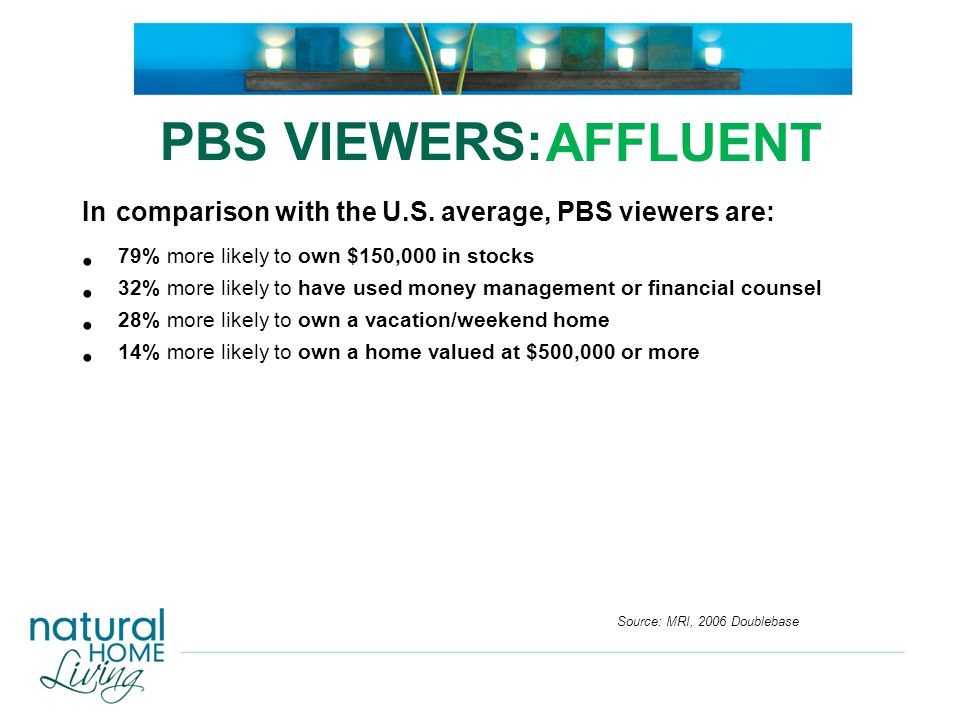 PBS is viewed more than any cable network by the heads of affluent and millionaire households -- by at least 12 % Source: Mendelsohn Affluent Survey, 2006 PBS VIEWERS: AFFLUENT