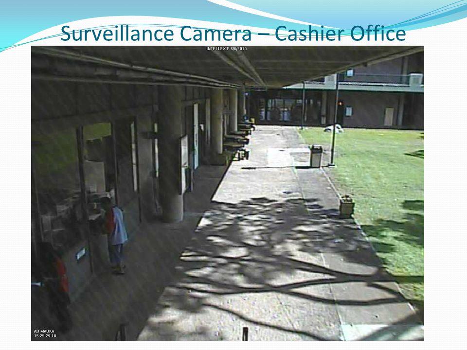 Surveillance Camera – 4 Camera View