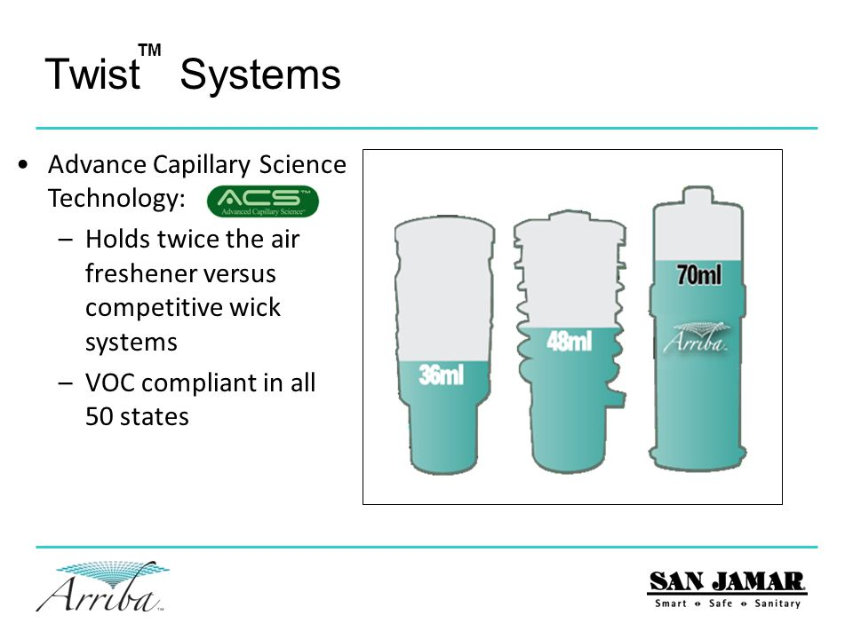 Active Odor Neutralization –MC 3 – Multi-Phase Odor Cancellation Technology –Eliminates malodors on molecular level Wide array of fragrance selection.