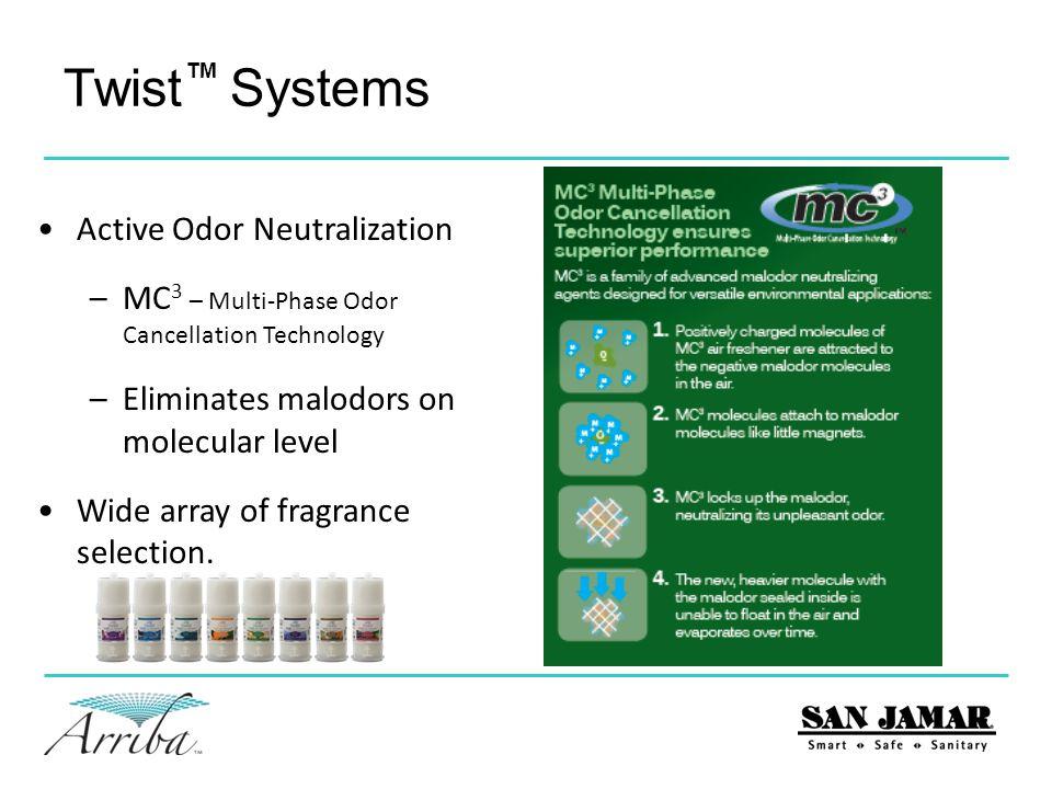 Effective & Consistent Performance –ACS enables consistent release of MC 3 odor neutralization and premium fragrances even without fan dispersion Twist Systems TM Aerosol Performance ACS™ Twist Performance Standard Gel Performance
