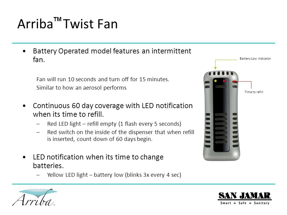 Arriba Twist Twist Fan ™ –Extended battery life featuring a conservation mode which extends battery life over 2 years.
