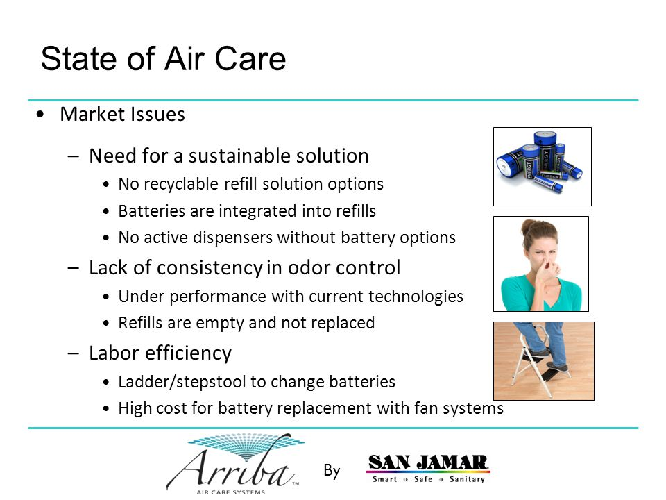 Extraordinary New Technologies Patent Pending QuickLoad™ Design Exciting Dispensing / Product Innovations Greenest Air Care Technology in the Industry Active Odor Neutralization State of Air Care: New Direction!