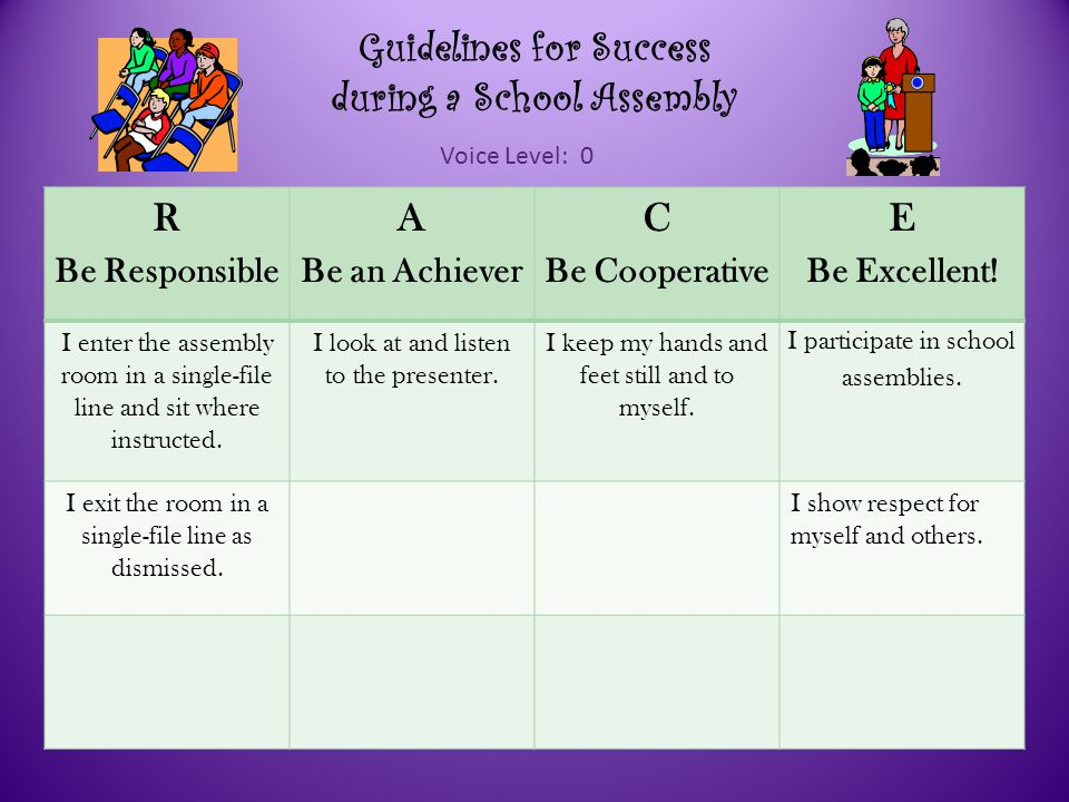 Guidelines for Success during a School Assembly Voice Level: 0 R Be Responsible A Be an Achiever C Be Cooperative E Be Excellent.