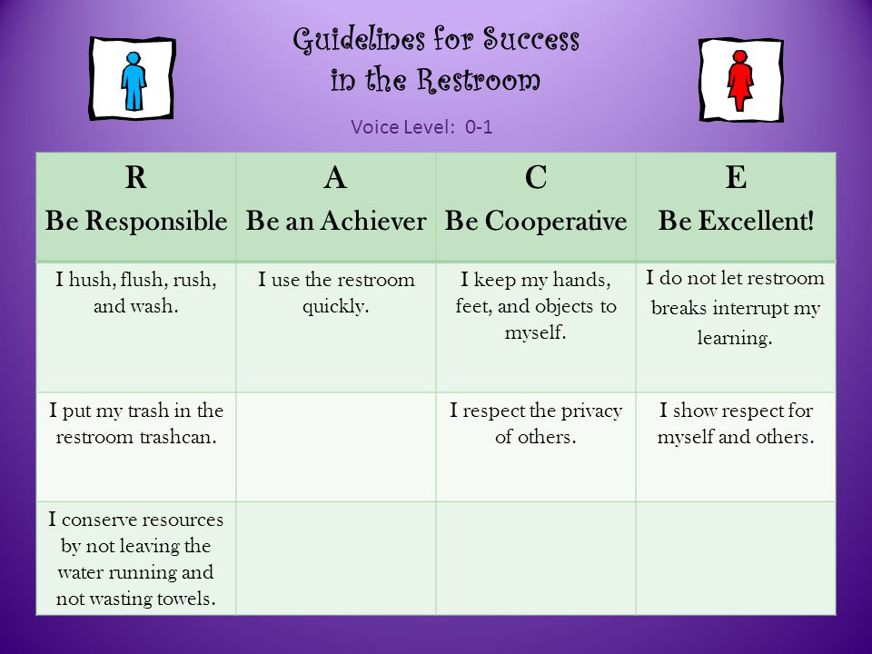 Guidelines for Success in the Restroom Voice Level: 0-1 R Be Responsible A Be an Achiever C Be Cooperative E Be Excellent.