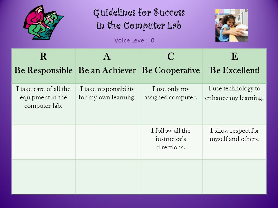 Guidelines for Success in the Computer Lab Voice Level: 0 R Be Responsible A Be an Achiever C Be Cooperative E Be Excellent.