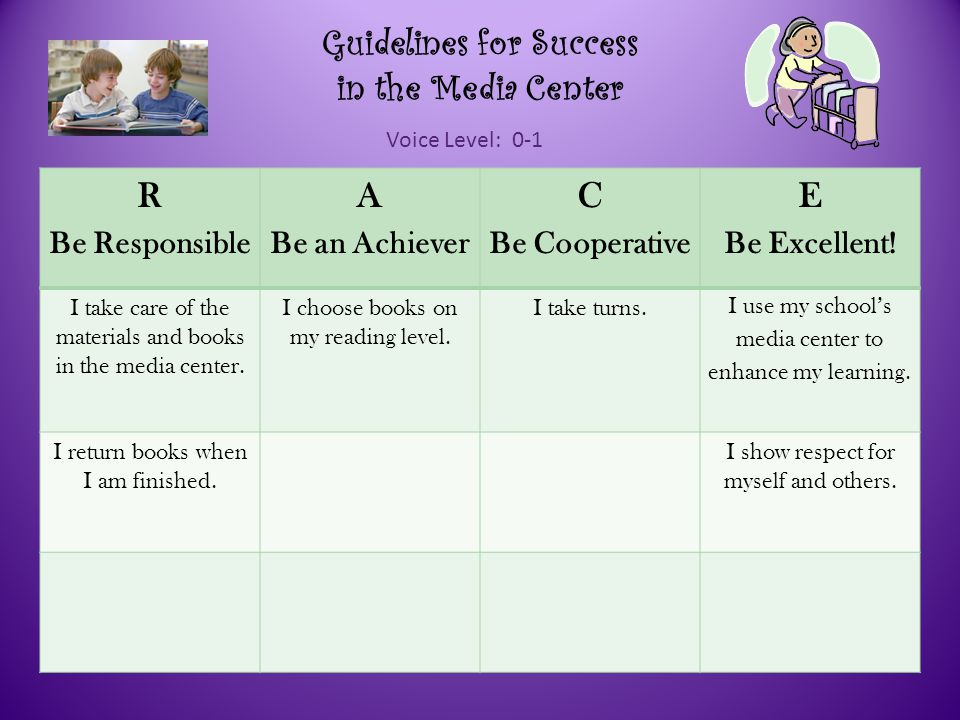 Guidelines for Success in the Media Center Voice Level: 0-1 R Be Responsible A Be an Achiever C Be Cooperative E Be Excellent.