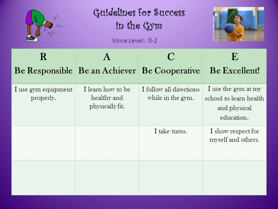 Guidelines for Success in the Gym Voice Level: 0-2 R Be Responsible A Be an Achiever C Be Cooperative E Be Excellent.