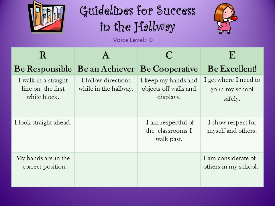 Guidelines for Success in the Hallway R Be Responsible A Be an Achiever C Be Cooperative E Be Excellent.