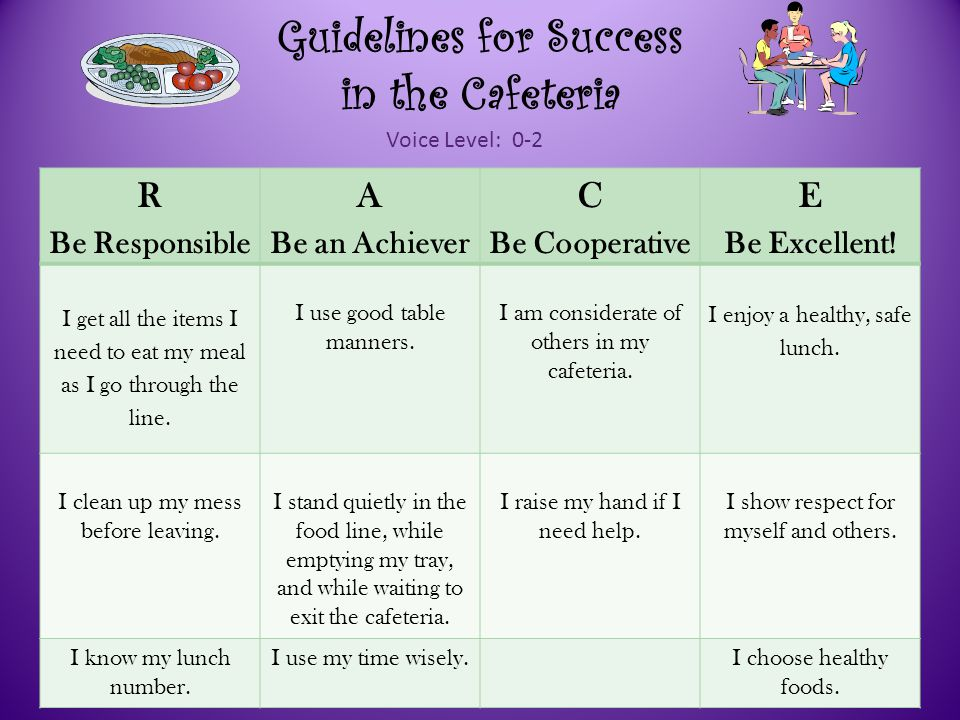 Guidelines for Success in the Cafeteria R Be Responsible A Be an Achiever C Be Cooperative E Be Excellent.