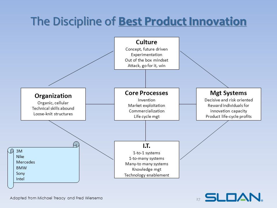 The Discipline of Total Customer Solutions Culture Client and field driven Have it your way mindset Organization Entrepreneurial client teams High skills in the field I.T.