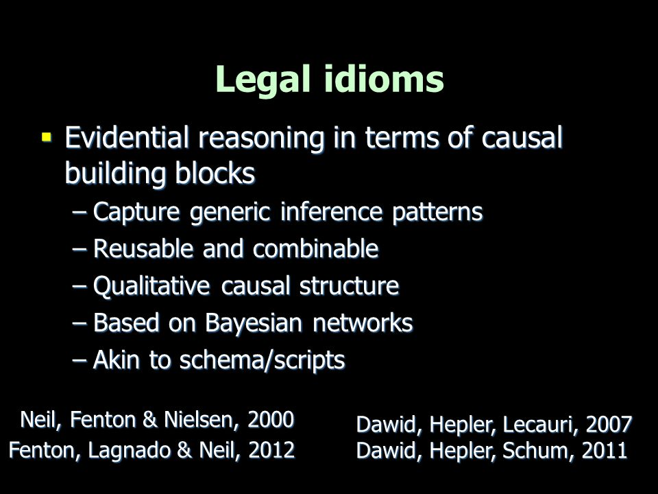Legal idioms  Evidence idiom  Evidence depends on Hypothesis  Evidence is more likely if hypothesis is true  Observed evidence raises the probability of hypothesis Bruises Smother Evidence Hypothesis Smothering causes bruises (probabilistically)