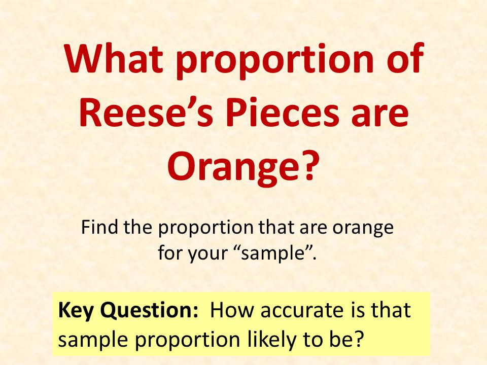 Proportion orange in 100 samples of size n=100 BUT – In practice, can we really take lots of samples from the same population?