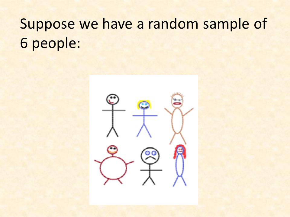 Original Sample Create a sampling distribution using this as our simulated population