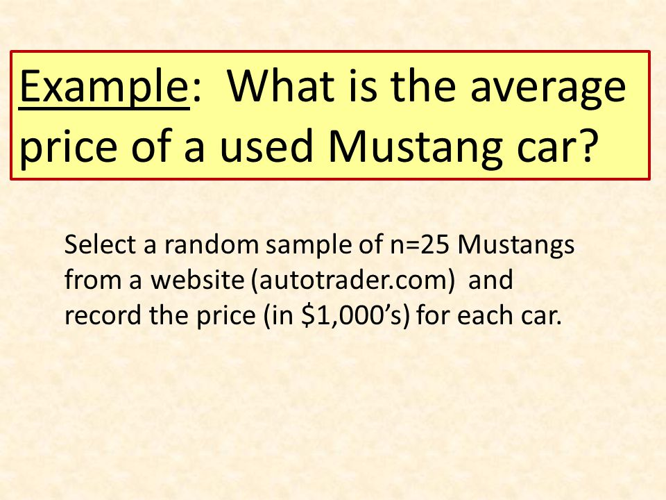 Sample of Mustangs: Our best estimate for the average price of used Mustangs is $15,980, but how accurate is that estimate?