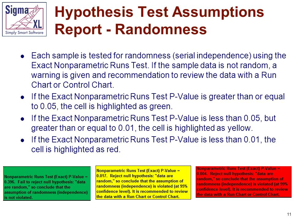 12 The test for Equal Variances is applicable for two or more samples.