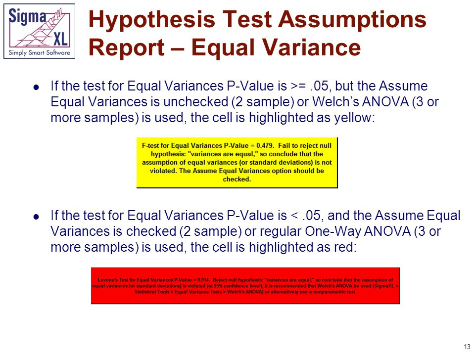 14 If the test for Equal Variances P-Value is <.05, and the Assume Equal Variances is unchecked (2 sample) or Welch's ANOVA (3 or more samples) is used, the cell is highlighted as green: Hypothesis Test Assumptions Report – Equal Variance