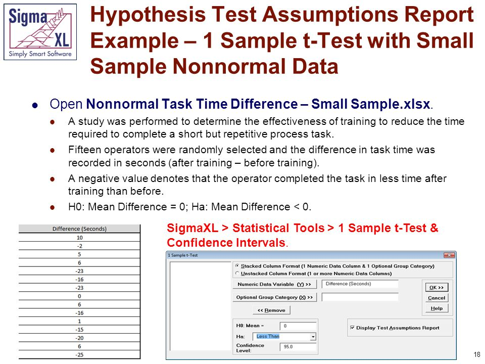 19 Hypothesis Test Assumptions Report Example – Small Sample Nonnormal The recommended One Sample Wilcoxon Exact will be demonstrated later.