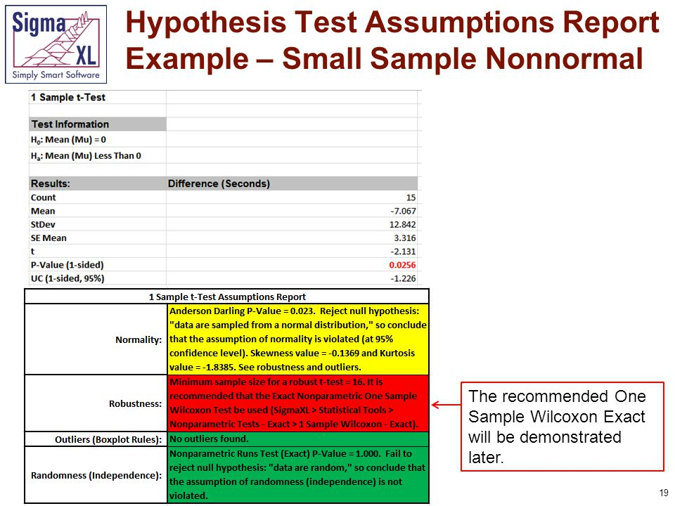 20 Hypothesis Test Assumptions Report Example – Small Sample Nonnormal SigmaXL > Graphical Tools > Histograms & Descriptive Statistics.