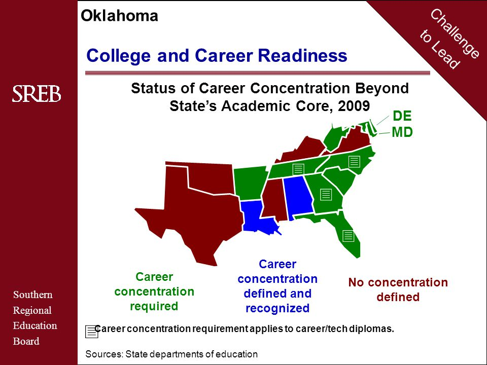 Challenge to Lead Southern Regional Education Board Oklahoma College and Career Readiness Sources: State departments of education Math Courses Specified for Standard Diploma 2009 Algebra I, Algebra II and geometry Algebra I Algebra I and geometry DE 2011 Dates indicate first graduating class to be affected by approved curriculum changes.