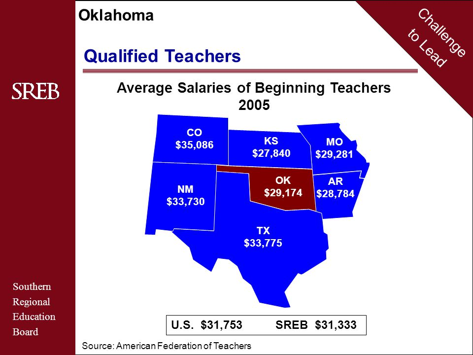 Challenge to Lead Southern Regional Education Board Oklahoma School Leadership Source: SREB Learning-Centered Leadership Program No Progress Little Progress Some Progress Promising Progress Substantial Progress Rating: 2002 2006 Indicators Recruit and select future school leaders Redesign leadership programs to emphasize curriculum, instruction and student learning Develop programs with school-based experiences that prepare participants to lead school improvement Base professional-level licensure on improved school and classroom practices Create alternative pathways to initial licensure Provide training and support for leadership teams in low-performing schools