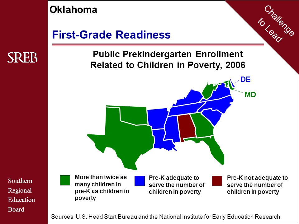 Challenge to Lead Southern Regional Education Board Oklahoma Achievement in the Early Grades Source: National Center for Education Statistics NAEP Fourth-Grade Reading Results Percent Scoring At or Above Basic