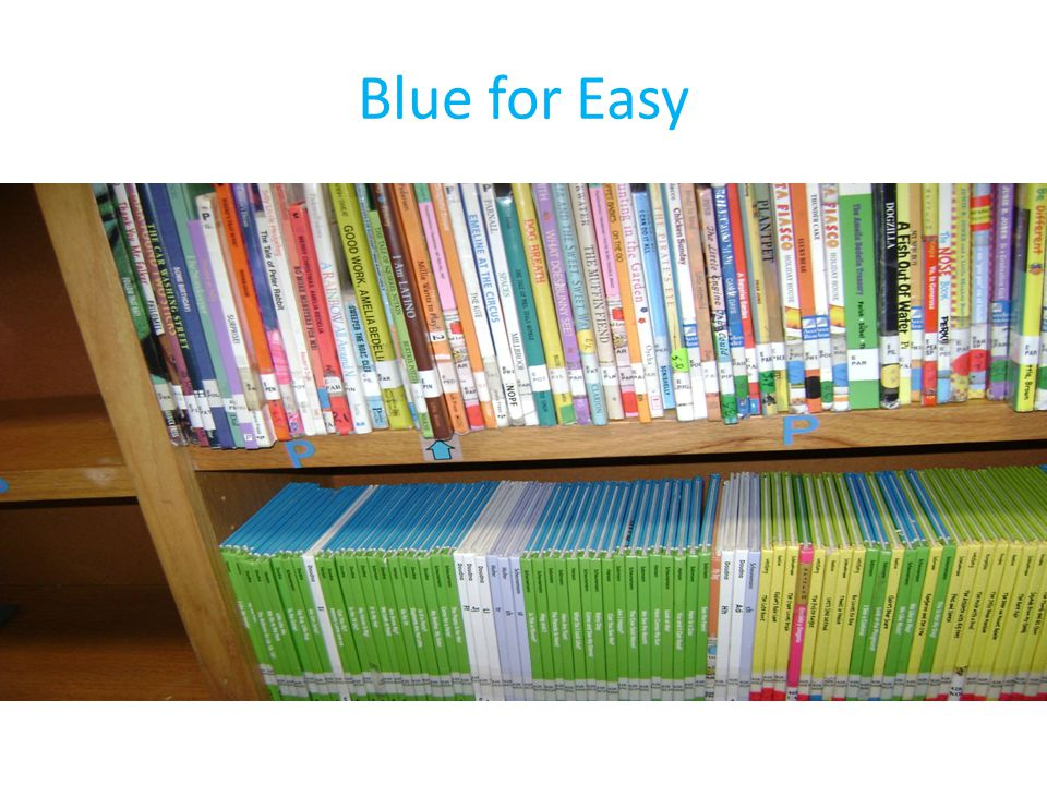 4th Make 3 X 5 cards (two different color sets, one for each team) to represent the book spine labels